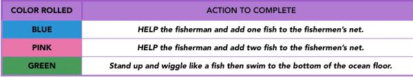 Twelve Helpers Instructions